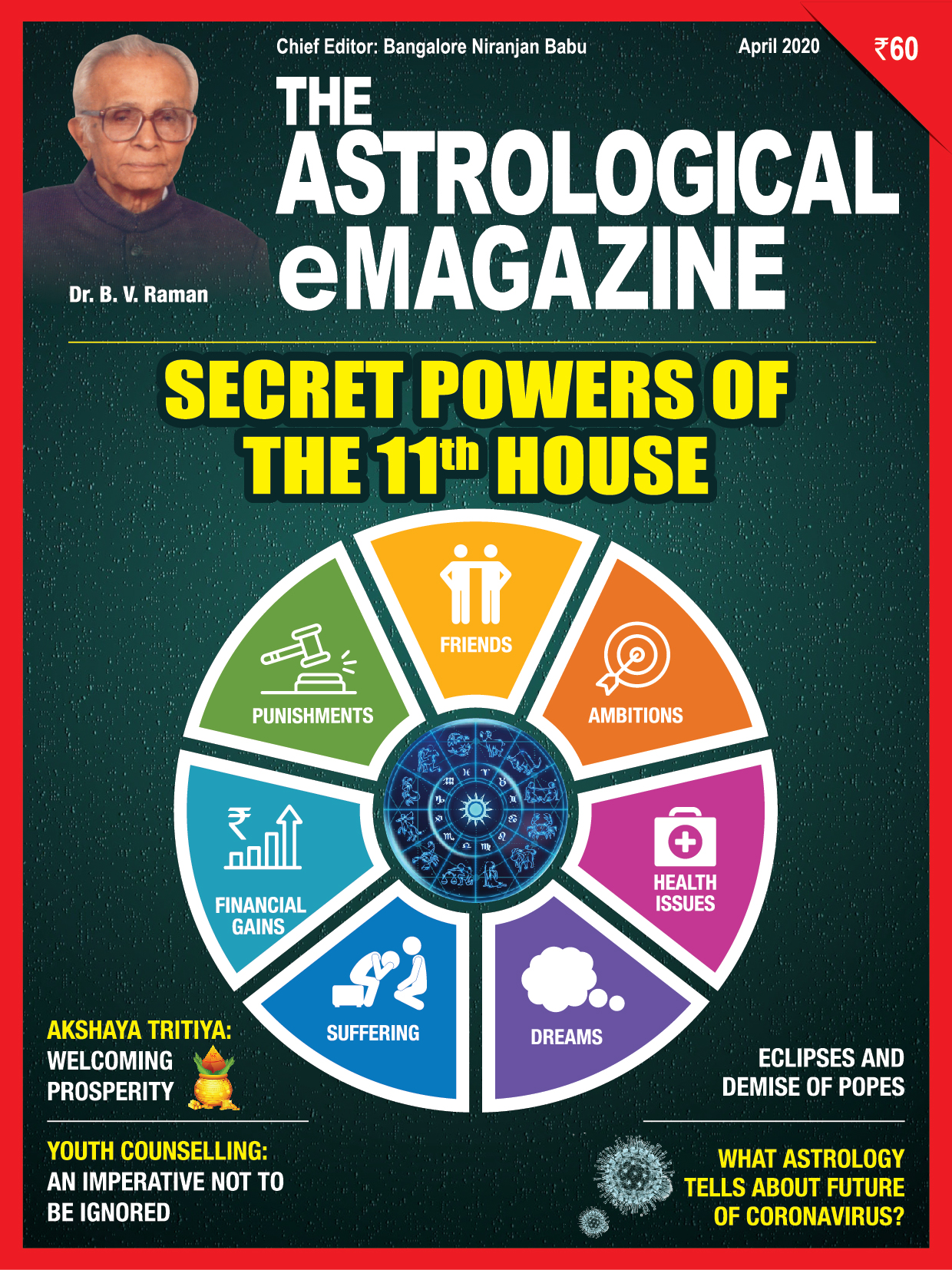 April 2020 issue astrology magazine